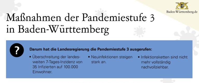Pandemiestufe 3